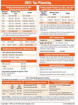 2021-ORANGE-Tax Planning Chart